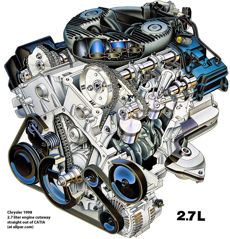 Chrysler Sebring engine #3