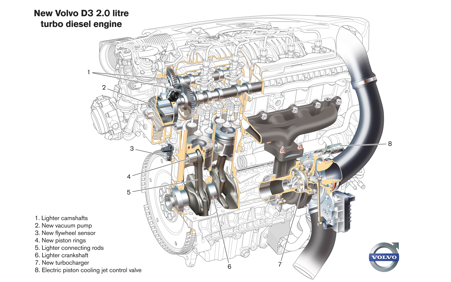 Volvo XC engine #1